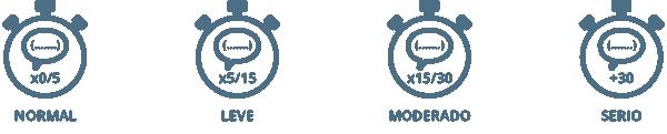icono resultados poligrafia